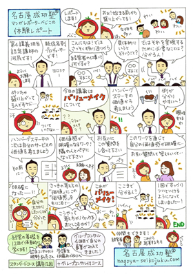 名古屋成功塾さま